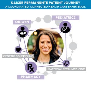 Kaiser 3 Patient Journey
