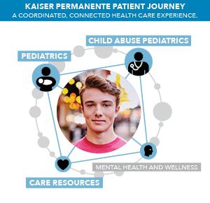 Kaiser 5 Diagram